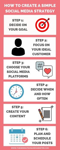 How to create a simple social media strategy plan