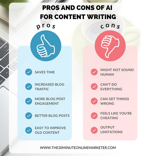 AI Content Writing: Pros and Cons